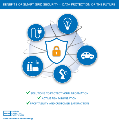 Data protection for smart grid_v1
